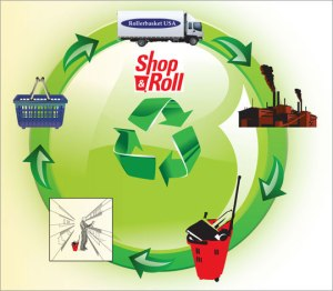 Recycling: The Green Movement's Indulgences